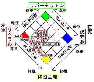 ノーランチャート日本版.JPG