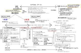 神学と科学への正しい理解3.JPG